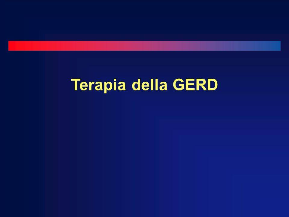 Terapia della GERD