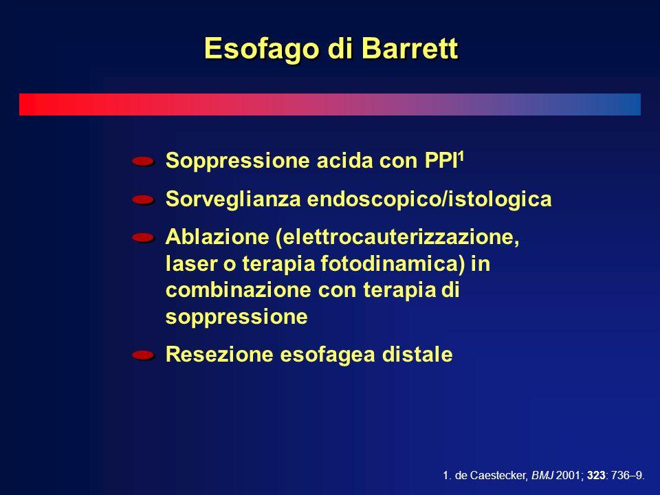 Soppressione acida con PPI 1 Sorveglianza endoscopico/istologica Ablazione (elettrocauterizzazione, laser o terapia fotodinamica) in combinazione con terapia di soppressione Resezione esofagea distale 1.