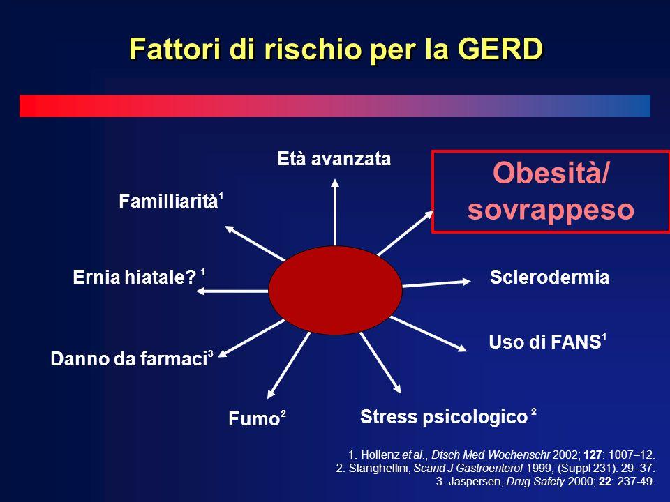 Età avanzata Familliarità 1 Ernia hiatale.1 Obesità/ sovrappeso Uso di FANS 1 1.