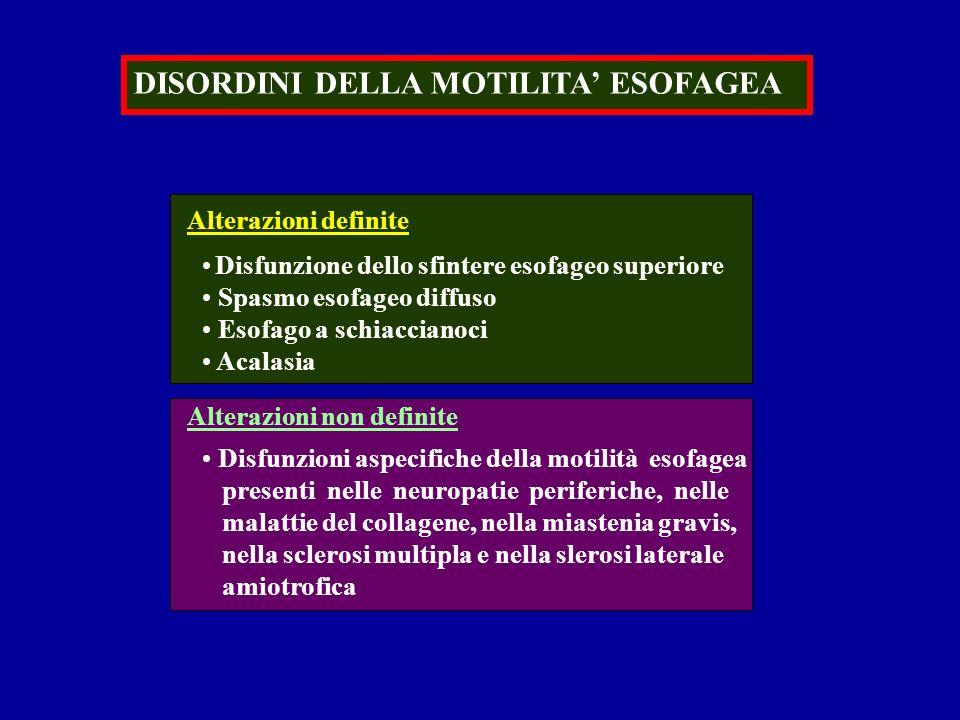 DISORDINI DELLA MOTILITA ESOFAGEA Alterazioni definite Disfunzione dello sfintere esofageo superiore Spasmo esofageo diffuso Esofago a schiaccianoci A