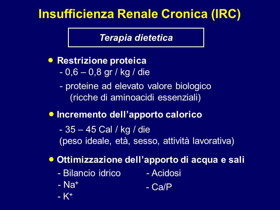 Insufficienza Renale Cronica (IRC) Terapia dietetica Restrizione proteica - 0,6 – 0,8 gr / kg / die - proteine ad elevato valore biologico (ricche di aminoacidi essenziali) Incremento dellapporto calorico - 35 – 45 Cal / kg / die (peso ideale, età, sesso, attività lavorativa) Ottimizzazione dellapporto di acqua e sali - Bilancio idrico - Na + - K + - Ca/P - Acidosi