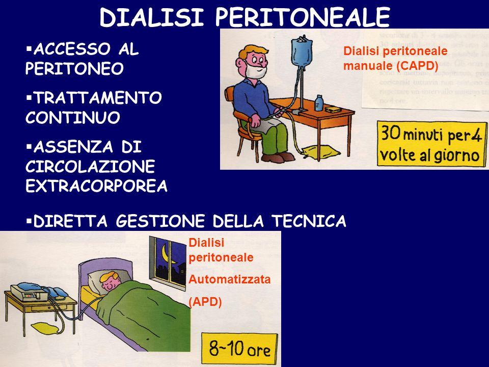 DIRETTA GESTIONE DELLA TECNICA DIALISI PERITONEALE ACCESSO AL PERITONEO TRATTAMENTO CONTINUO ASSENZA DI CIRCOLAZIONE EXTRACORPOREA Dialisi peritoneale manuale (CAPD) Dialisi peritoneale Automatizzata (APD)