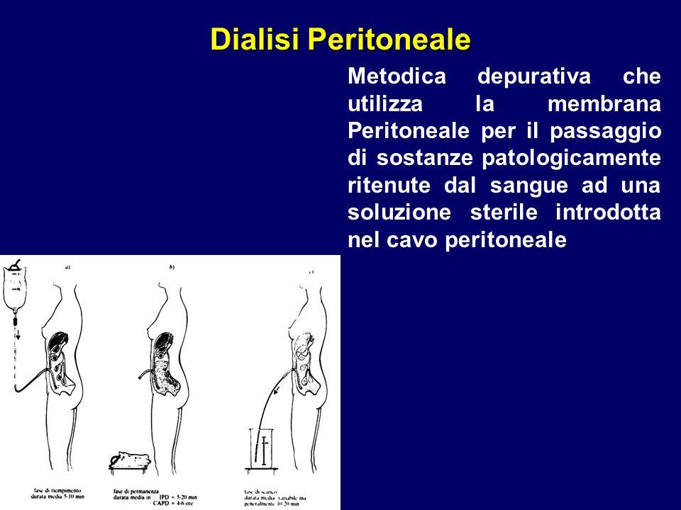 Dialisi Peritoneale Metodica depurativa che utilizza la membrana Peritoneale per il passaggio di sostanze patologicamente ritenute dal sangue ad una soluzione sterile introdotta nel cavo peritoneale