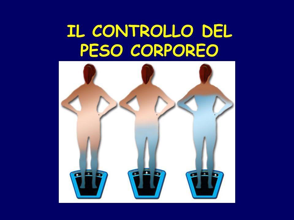 IL CONTROLLO DEL PESO CORPOREO