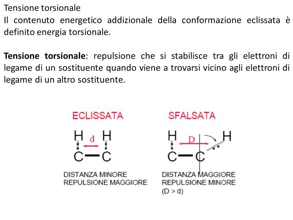 Tensione torsionale Il contenuto energetico addizionale della conformazione eclissata è definito energia torsionale. Tensione torsionale: repulsione c