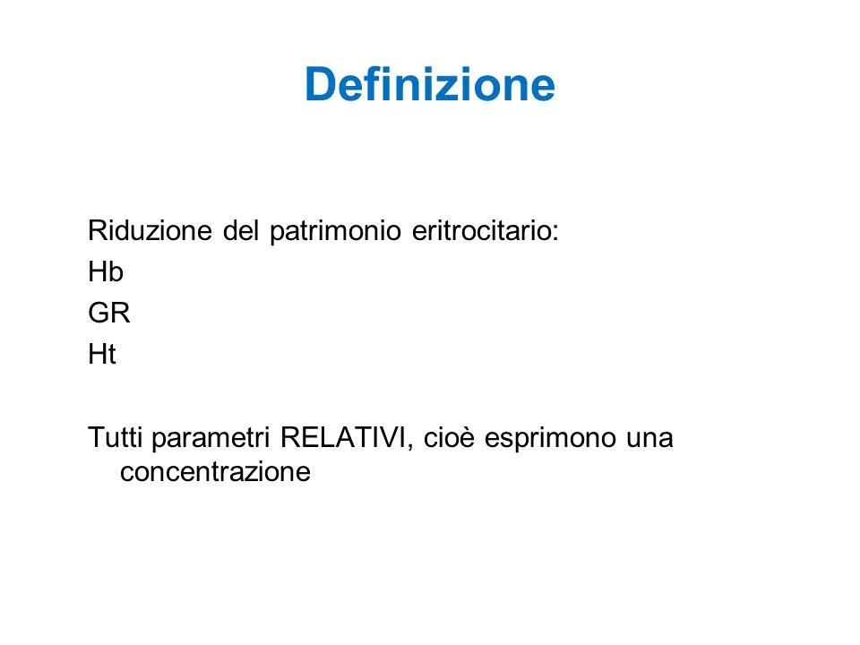 Definizione Riduzione del patrimonio eritrocitario: Hb GR Ht Tutti parametri RELATIVI, cioè esprimono una concentrazione