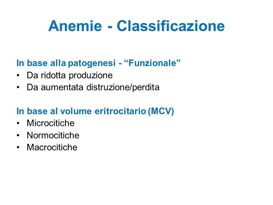 Anemie - Classificazione In base alla patogenesi - Funzionale Da ridotta produzione Da aumentata distruzione/perdita In base al volume eritrocitario (MCV) Microcitiche Normocitiche Macrocitiche