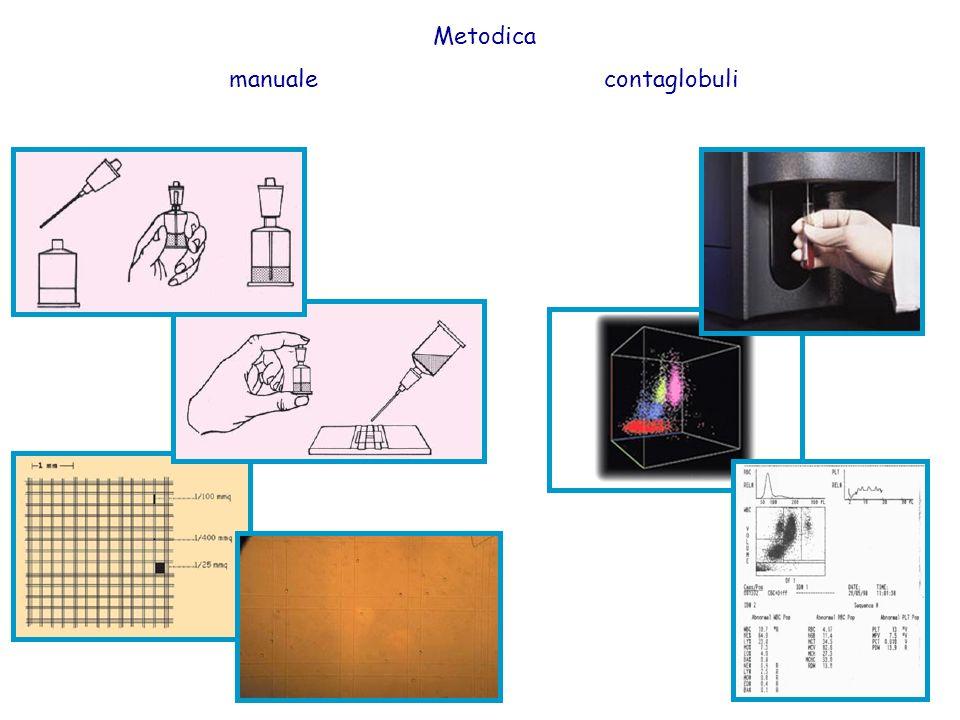 Valutazione di parametri singoli Esclusione della morfologia delle tre serie cellulari Non considerazione dei limiti dei contaglobuli automatici: Eritroblasti Elementi atipici Globuli rossi piccoli/piastrine grandi Frammenti cellulari/batteri Aggregati piastrinici