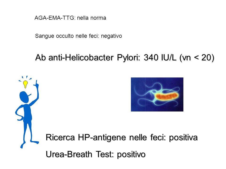 AGA-EMA-TTG: nella norma Ab anti-Helicobacter Pylori: 340 IU/L (vn < 20) Sangue occulto nelle feci: negativo Ricerca HP-antigene nelle feci: positiva Urea-Breath Test: positivo