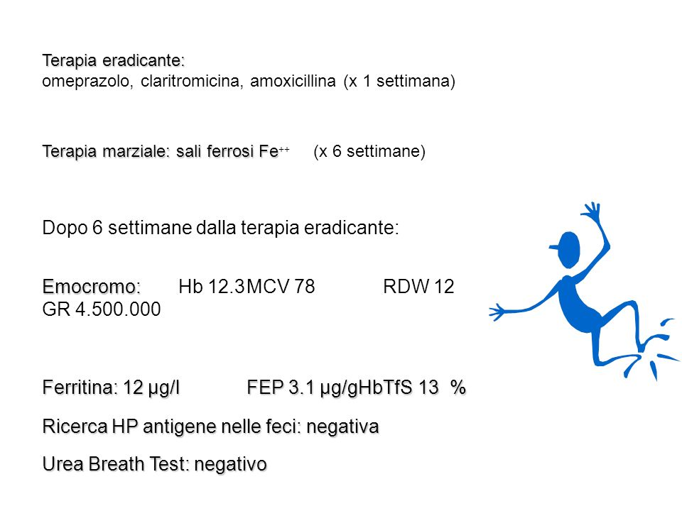 Terapia eradicante: omeprazolo, claritromicina, amoxicillina (x 1 settimana) Terapia marziale: sali ferrosi Fe Terapia marziale: sali ferrosi Fe ++ (x