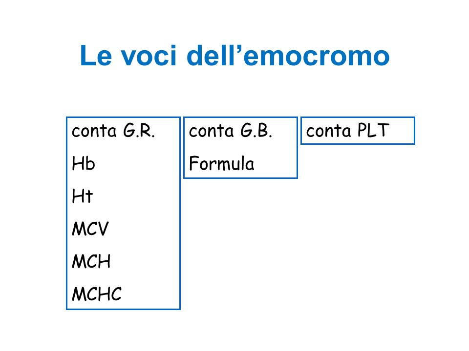 conta G.R. Hb Ht MCV MCH MCHC conta G.B. Formula conta PLT Le voci dellemocromo