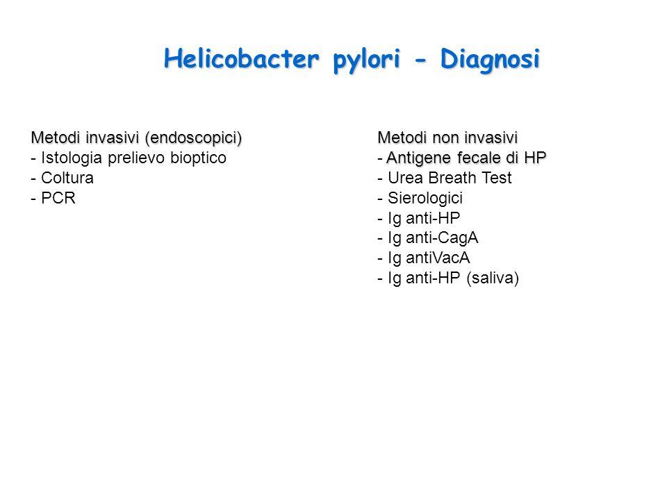 Helicobacter pylori - Diagnosi Metodi invasivi (endoscopici) - Istologia prelievo bioptico - Coltura - PCR Metodi non invasivi Antigene fecale di HP - Antigene fecale di HP - Urea Breath Test - Sierologici - Ig anti-HP - Ig anti-CagA - Ig antiVacA - Ig anti-HP (saliva)