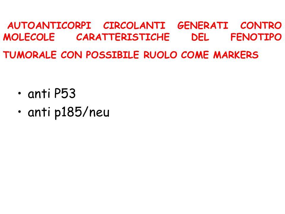 AUTOANTICORPI CIRCOLANTI GENERATI CONTRO MOLECOLE CARATTERISTICHE DEL FENOTIPO TUMORALE CON POSSIBILE RUOLO COME MARKERS anti P53 anti p185/neu