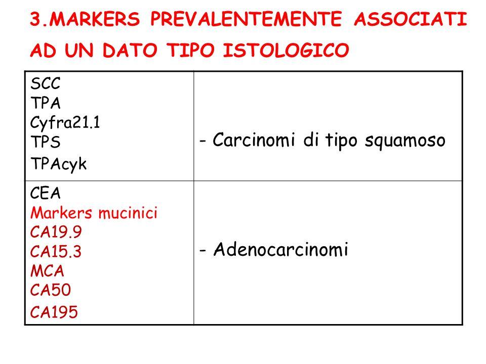 3.MARKERS PREVALENTEMENTE ASSOCIATI AD UN DATO TIPO ISTOLOGICO SCC TPA Cyfra21.1 TPS TPAcyk - Carcinomi di tipo squamoso CEA Markers mucinici CA19.9 C