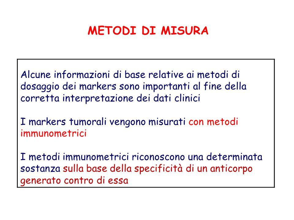 METODI DI MISURA Alcune informazioni di base relative ai metodi di dosaggio dei markers sono importanti al fine della corretta interpretazione dei dat