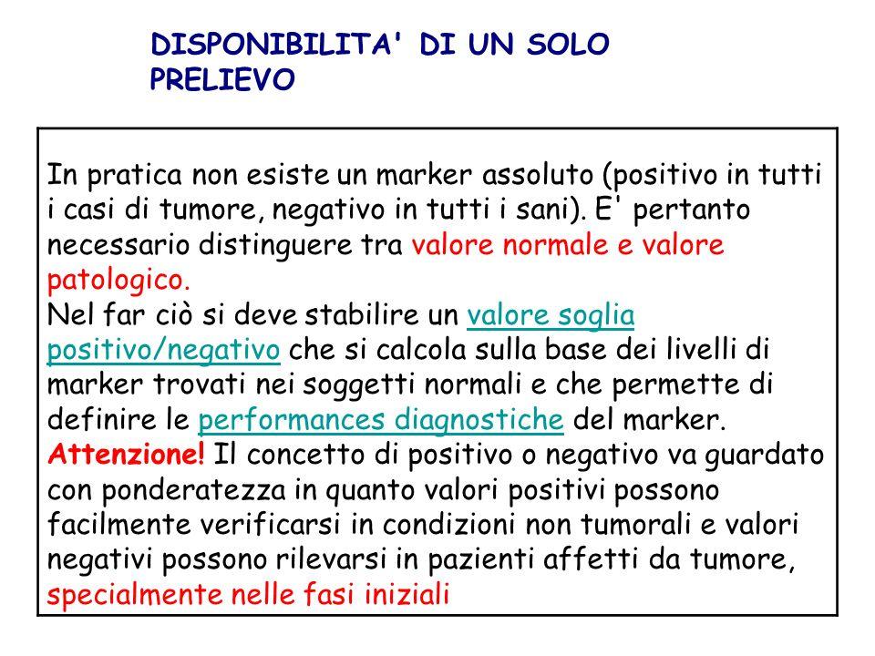 DISPONIBILITA DI UN SOLO PRELIEVO In pratica non esiste un marker assoluto (positivo in tutti i casi di tumore, negativo in tutti i sani).