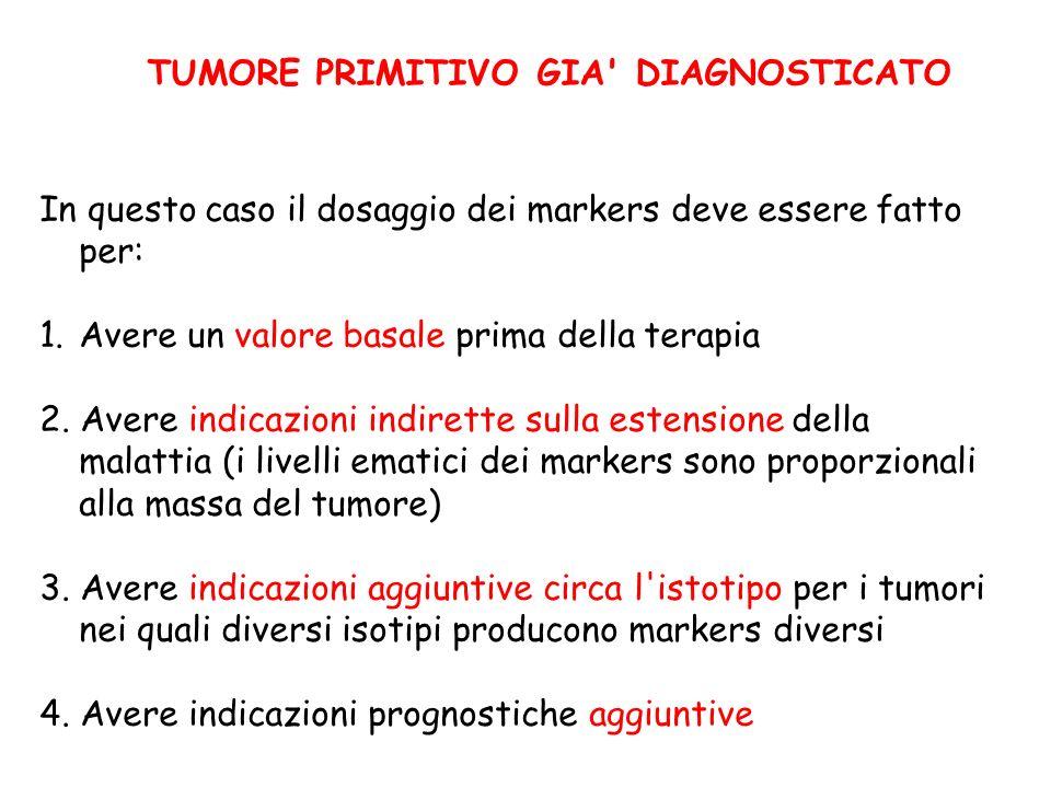 TUMORE PRIMITIVO GIA DIAGNOSTICATO In questo caso il dosaggio dei markers deve essere fatto per: 1.Avere un valore basale prima della terapia 2.