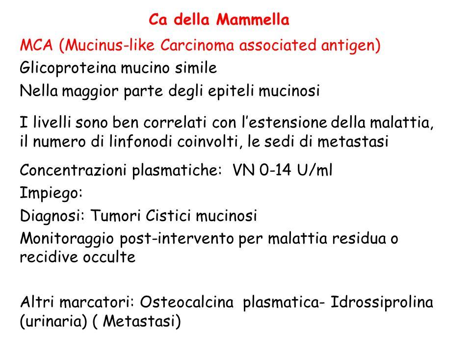 Ca della Mammella MCA (Mucinus-like Carcinoma associated antigen) Glicoproteina mucino simile Nella maggior parte degli epiteli mucinosi I livelli sono ben correlati con lestensione della malattia, il numero di linfonodi coinvolti, le sedi di metastasi Concentrazioni plasmatiche: VN 0-14 U/ml Impiego: Diagnosi: Tumori Cistici mucinosi Monitoraggio post-intervento per malattia residua o recidive occulte Altri marcatori: Osteocalcina plasmatica- Idrossiprolina (urinaria) ( Metastasi)