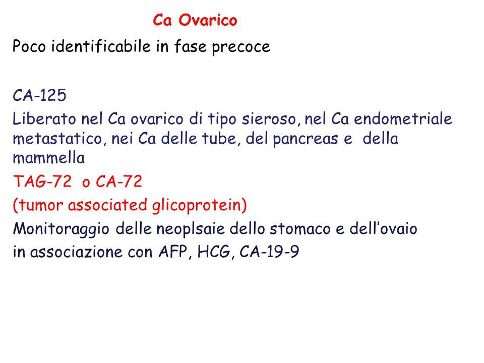 Ca Ovarico Poco identificabile in fase precoce CA-125 Liberato nel Ca ovarico di tipo sieroso, nel Ca endometriale metastatico, nei Ca delle tube, del