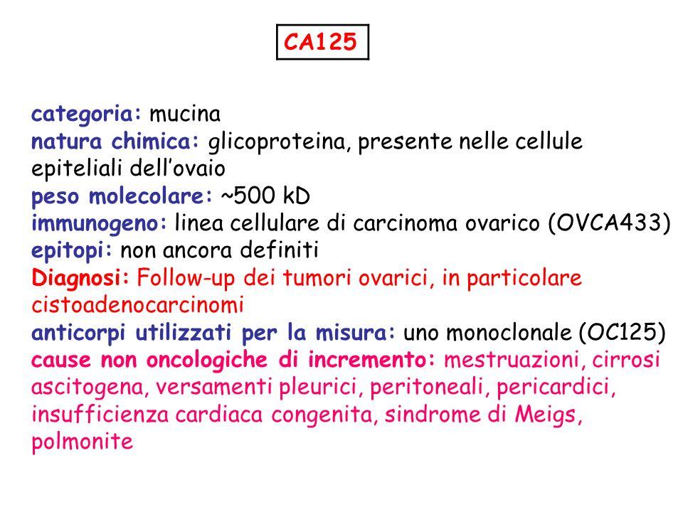 CA125 categoria: mucina natura chimica: glicoproteina, presente nelle cellule epiteliali dellovaio peso molecolare: ~500 kD immunogeno: linea cellulare di carcinoma ovarico (OVCA433) epitopi: non ancora definiti Diagnosi: Follow-up dei tumori ovarici, in particolare cistoadenocarcinomi anticorpi utilizzati per la misura: uno monoclonale (OC125) cause non oncologiche di incremento: mestruazioni, cirrosi ascitogena, versamenti pleurici, peritoneali, pericardici, insufficienza cardiaca congenita, sindrome di Meigs, polmonite