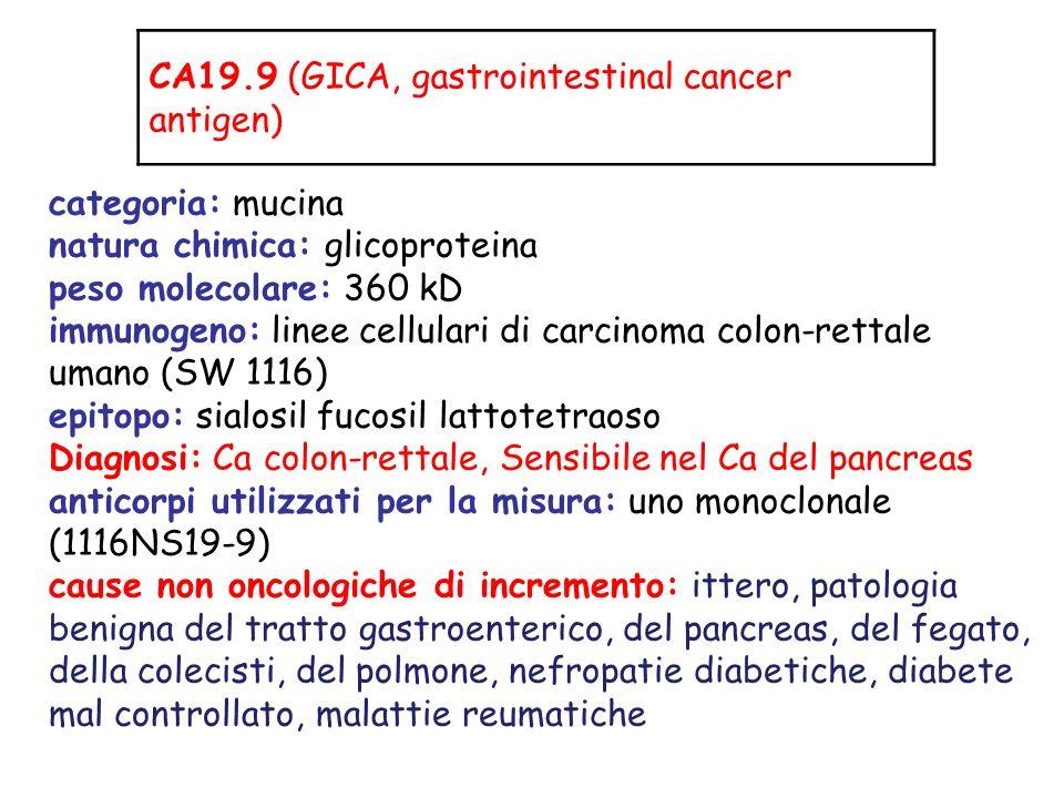 CA19.9 (GICA, gastrointestinal cancer antigen) categoria: mucina natura chimica: glicoproteina peso molecolare: 360 kD immunogeno: linee cellulari di
