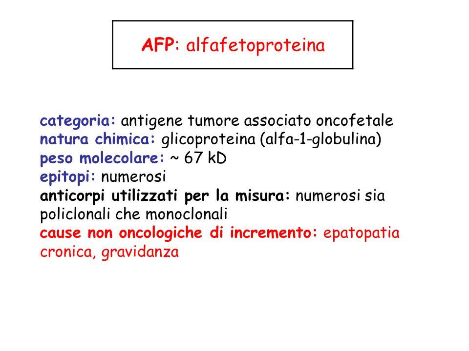 AFP: alfafetoproteina categoria: antigene tumore associato oncofetale natura chimica: glicoproteina (alfa-1-globulina) peso molecolare: ~ 67 kD epitopi: numerosi anticorpi utilizzati per la misura: numerosi sia policlonali che monoclonali cause non oncologiche di incremento: epatopatia cronica, gravidanza