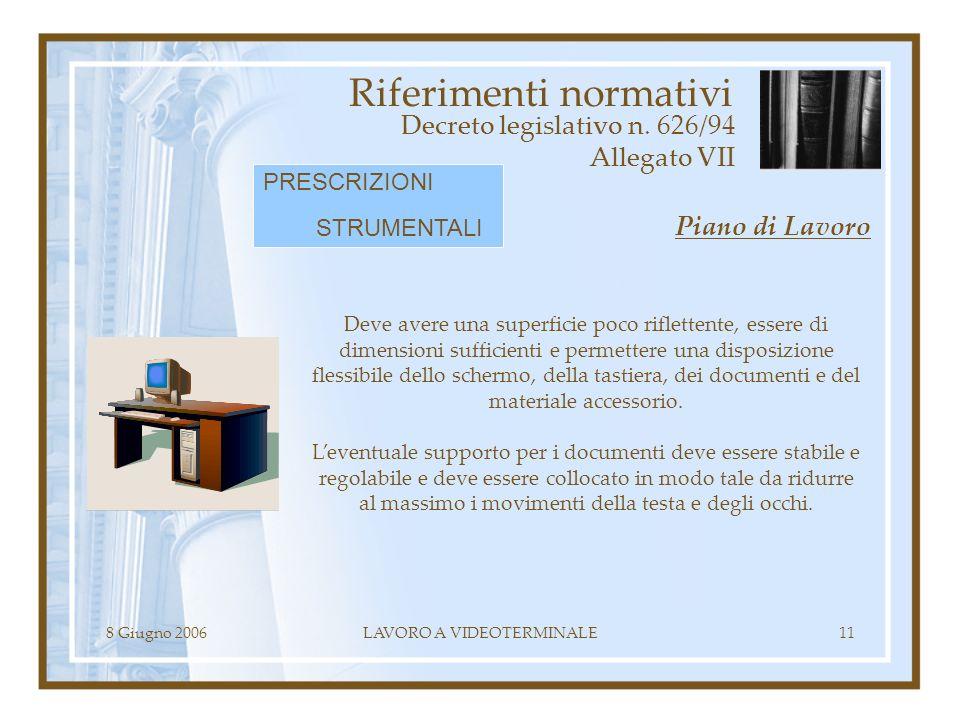 8 Giugno 2006LAVORO A VIDEOTERMINALE11 Riferimenti normativi Decreto legislativo n. 626/94 Allegato VII Deve avere una superficie poco riflettente, es