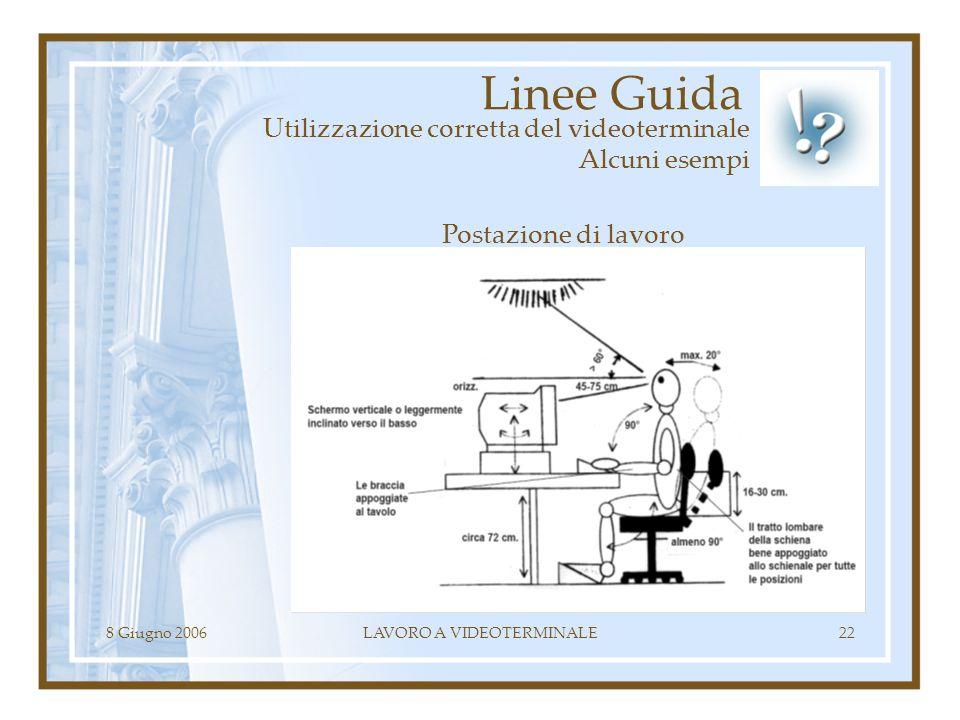 8 Giugno 2006LAVORO A VIDEOTERMINALE22 Linee Guida Utilizzazione corretta del videoterminale Alcuni esempi Postazione di lavoro