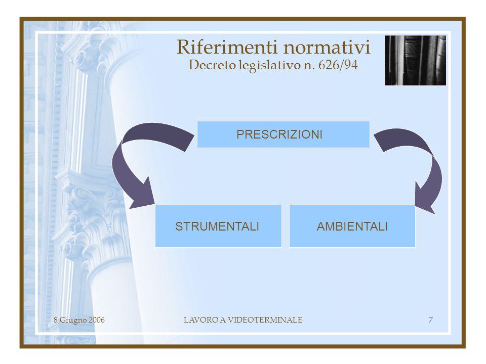 8 Giugno 2006LAVORO A VIDEOTERMINALE7 Riferimenti normativi Decreto legislativo n. 626/94 STRUMENTALIAMBIENTALI PRESCRIZIONI