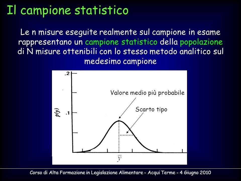 Corso di Alta Formazione in Legislazione Alimentare - Acqui Terme - 4 Giugno 2010 Le n misure eseguite realmente sul campione in esame rappresentano u