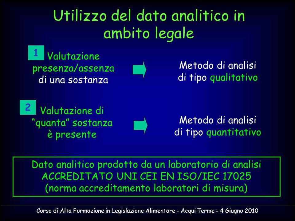 Corso di Alta Formazione in Legislazione Alimentare - Acqui Terme - 4 Giugno 2010 Utilizzo del dato analitico in ambito legale Dato analitico prodotto