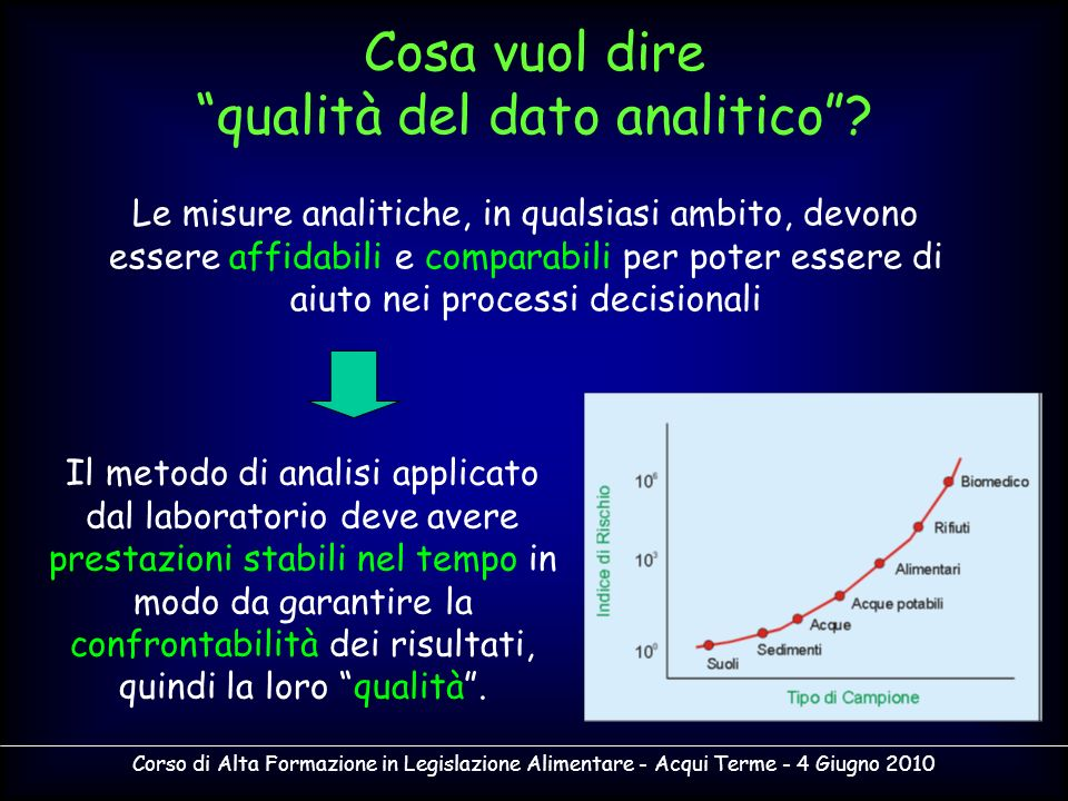 Corso di Alta Formazione in Legislazione Alimentare - Acqui Terme - 4 Giugno 2010 Tre tipi di precisione: ripetibilità, precisione intermedia e riproducibilità.
