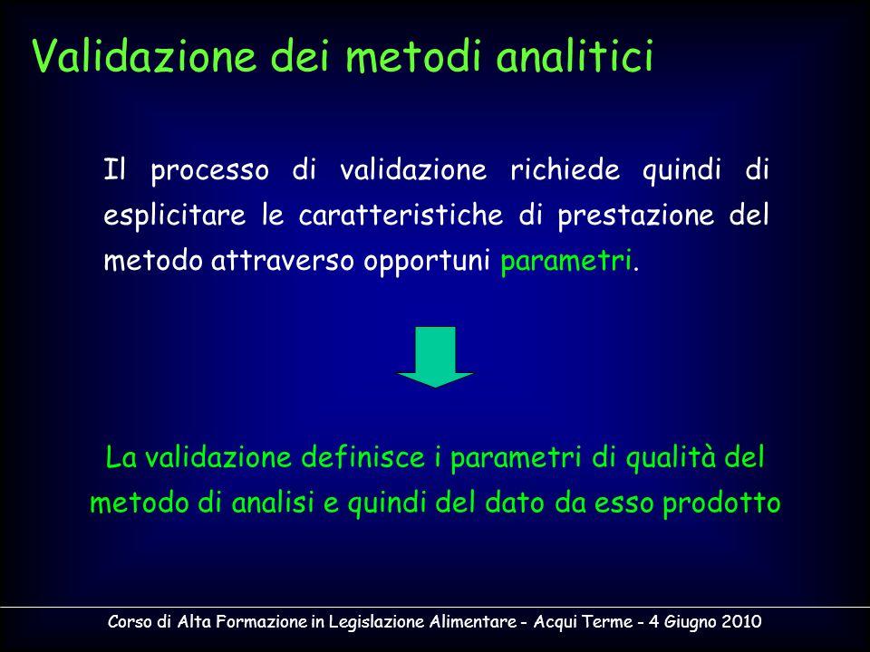 Corso di Alta Formazione in Legislazione Alimentare - Acqui Terme - 4 Giugno 2010 Il processo di validazione richiede quindi di esplicitare le caratte