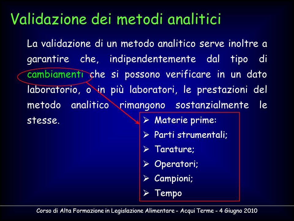 Corso di Alta Formazione in Legislazione Alimentare - Acqui Terme - 4 Giugno 2010 La validazione di un metodo analitico serve inoltre a garantire che,