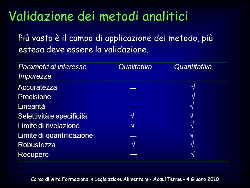 Corso di Alta Formazione in Legislazione Alimentare - Acqui Terme - 4 Giugno 2010 Più vasto è il campo di applicazione del metodo, più estesa deve ess