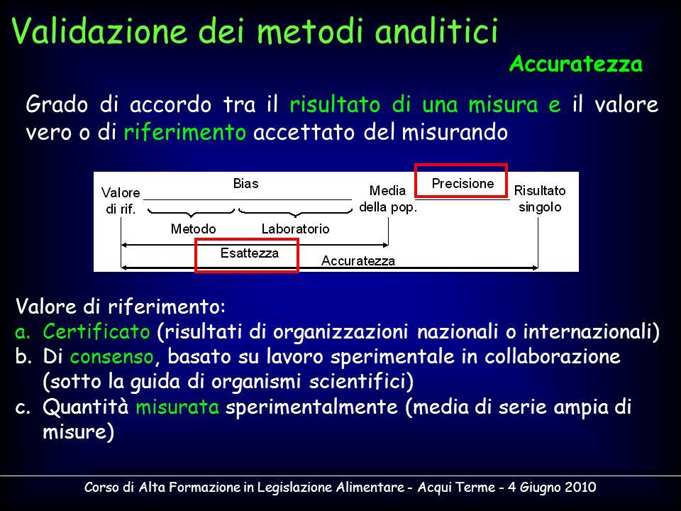 Corso di Alta Formazione in Legislazione Alimentare - Acqui Terme - 4 Giugno 2010 Grado di accordo tra il risultato di una misura e il valore vero o d
