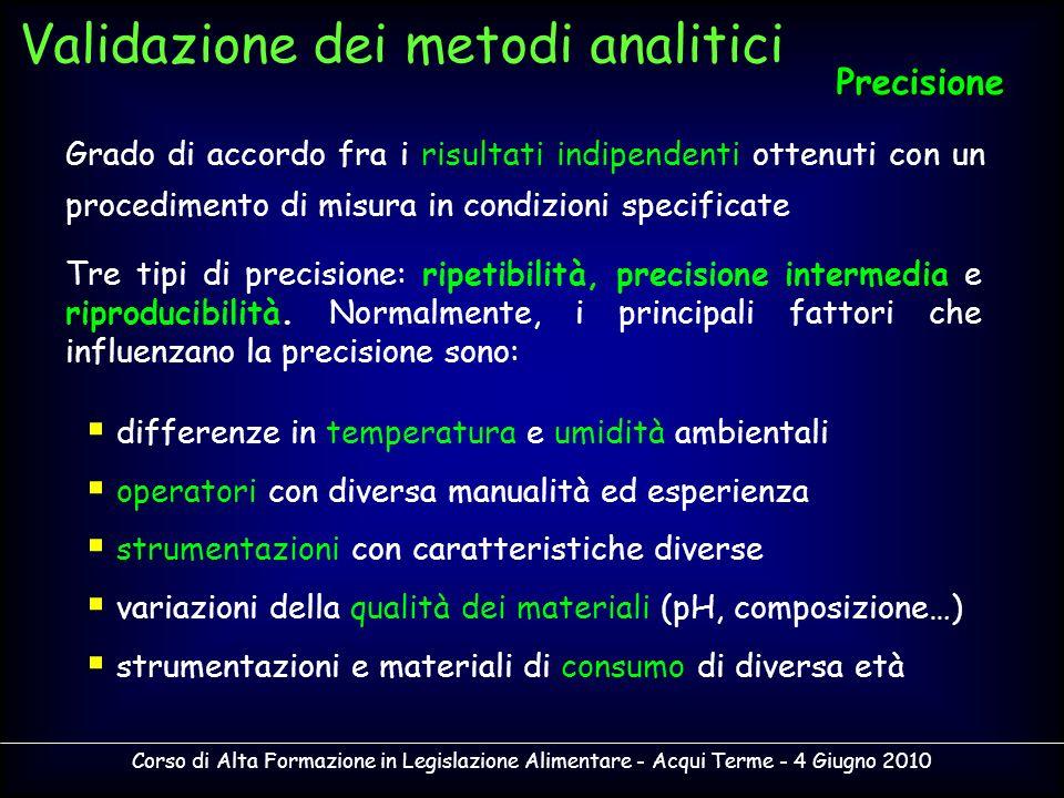 Corso di Alta Formazione in Legislazione Alimentare - Acqui Terme - 4 Giugno 2010 Tre tipi di precisione: ripetibilità, precisione intermedia e riprod