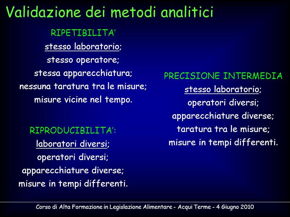 Corso di Alta Formazione in Legislazione Alimentare - Acqui Terme - 4 Giugno 2010 RIPETIBILITA stesso laboratorio; stesso operatore; stessa apparecchi