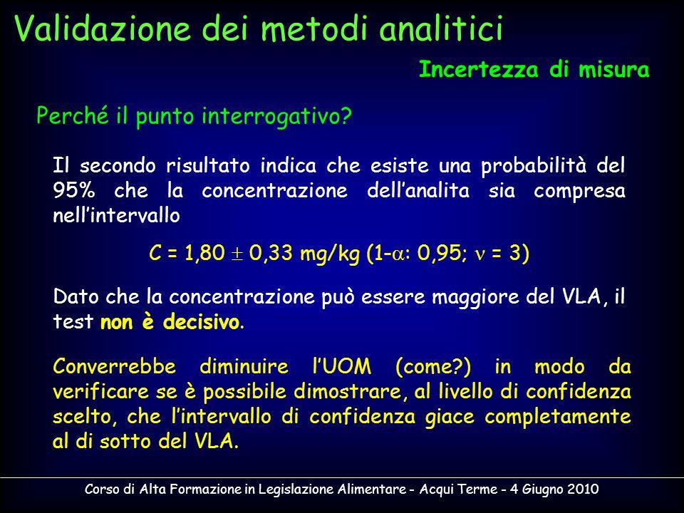 Corso di Alta Formazione in Legislazione Alimentare - Acqui Terme - 4 Giugno 2010 Perché il punto interrogativo? Il secondo risultato indica che esist