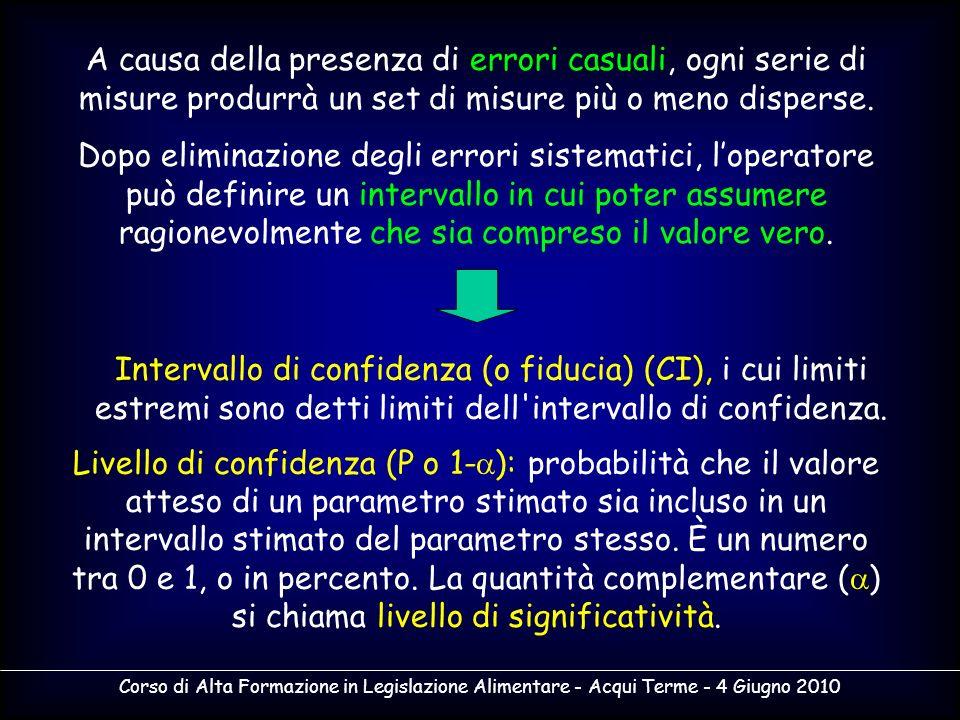 Corso di Alta Formazione in Legislazione Alimentare - Acqui Terme - 4 Giugno 2010 A causa della presenza di errori casuali, ogni serie di misure produ
