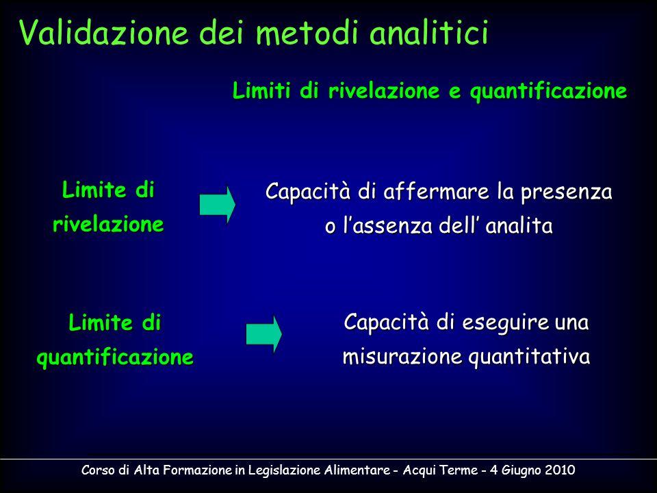 Corso di Alta Formazione in Legislazione Alimentare - Acqui Terme - 4 Giugno 2010 Limite di quantificazione Capacità di eseguire una misurazione quant