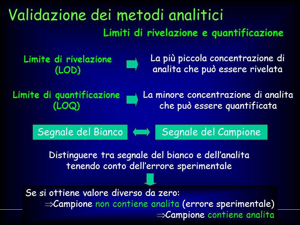 Corso di Alta Formazione in Legislazione Alimentare - Acqui Terme - 4 Giugno 2010 Limite di rivelazione (LOD) La più piccola concentrazione di analita