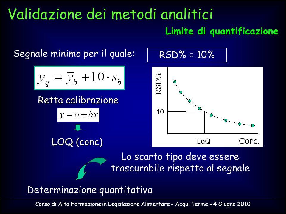 Corso di Alta Formazione in Legislazione Alimentare - Acqui Terme - 4 Giugno 2010 Segnale minimo per il quale: RSD% = 10% Lo scarto tipo deve essere t