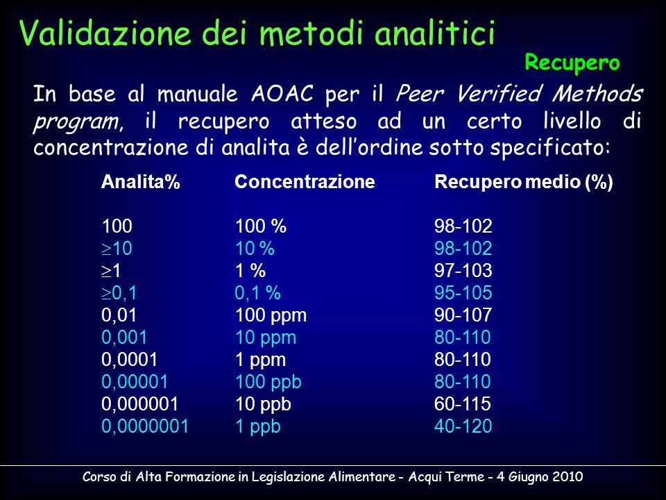 Corso di Alta Formazione in Legislazione Alimentare - Acqui Terme - 4 Giugno 2010 In base al manuale AOAC per il Peer Verified Methods program, il rec