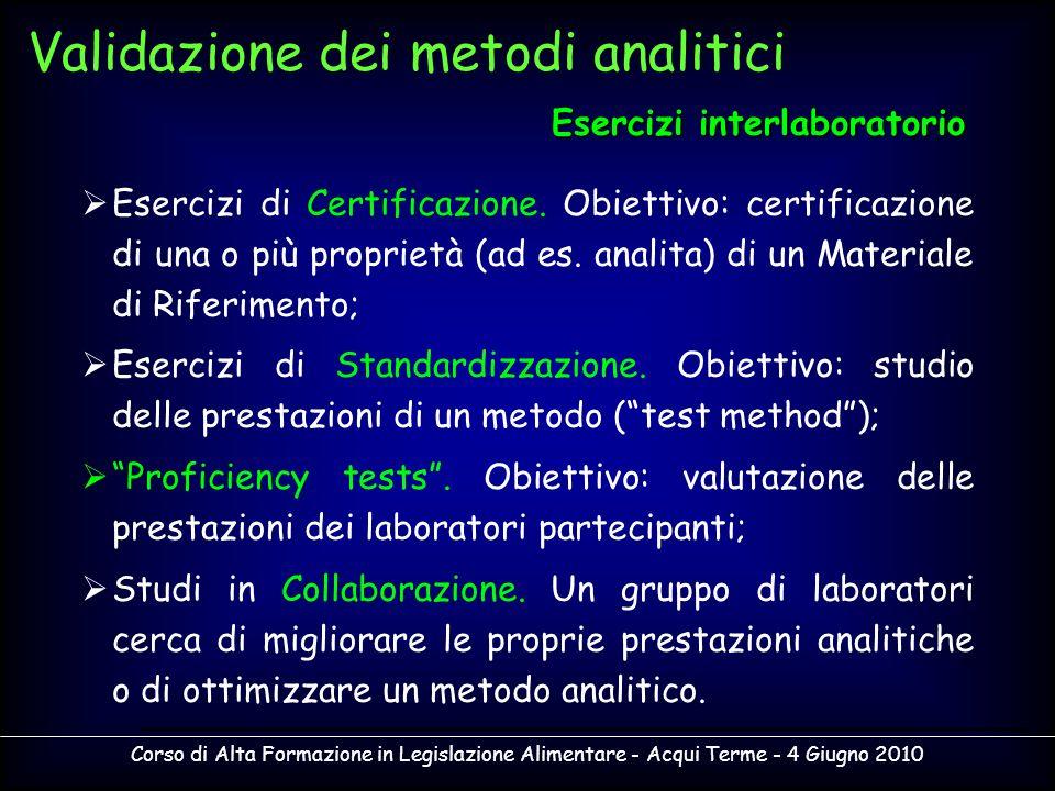 Corso di Alta Formazione in Legislazione Alimentare - Acqui Terme - 4 Giugno 2010 Esercizi di Certificazione. Obiettivo: certificazione di una o più p