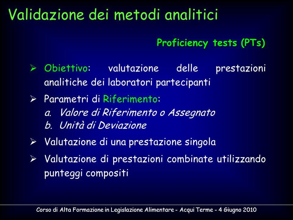 Corso di Alta Formazione in Legislazione Alimentare - Acqui Terme - 4 Giugno 2010 Obiettivo: valutazione delle prestazioni analitiche dei laboratori p