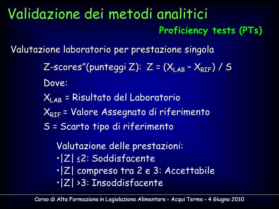 Corso di Alta Formazione in Legislazione Alimentare - Acqui Terme - 4 Giugno 2010 Valutazione laboratorio per prestazione singola Z-scores(punteggi Z)
