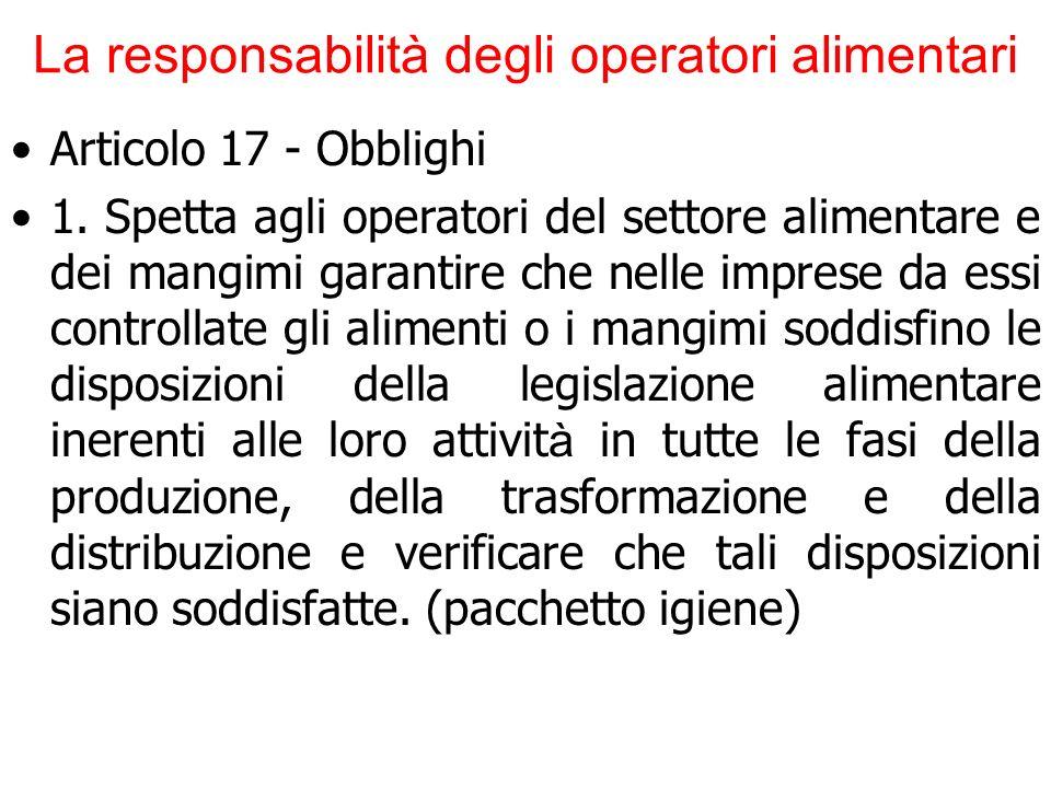 La responsabilità degli operatori alimentari Articolo 17 - Obblighi 1. Spetta agli operatori del settore alimentare e dei mangimi garantire che nelle
