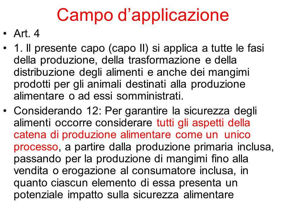 Campo dapplicazione Art. 4 1. Il presente capo (capo II) si applica a tutte le fasi della produzione, della trasformazione e della distribuzione degli