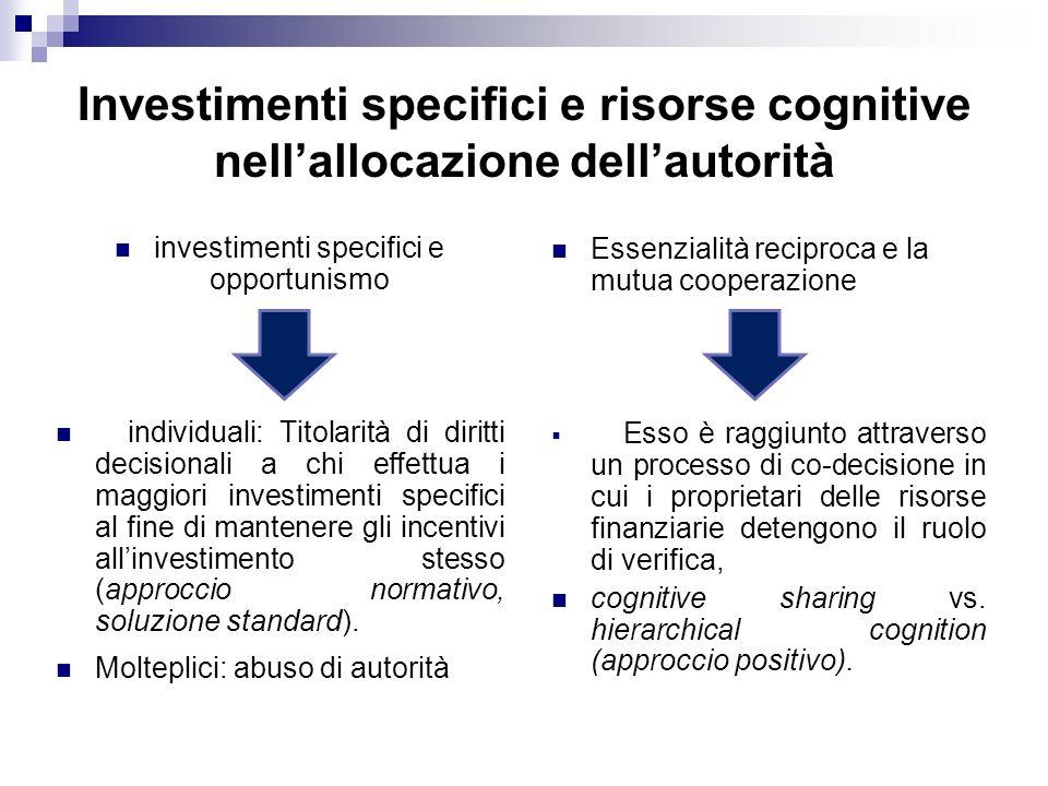 investimenti specifici e opportunismo individuali: Titolarità di diritti decisionali a chi effettua i maggiori investimenti specifici al fine di mantenere gli incentivi allinvestimento stesso (approccio normativo, soluzione standard).